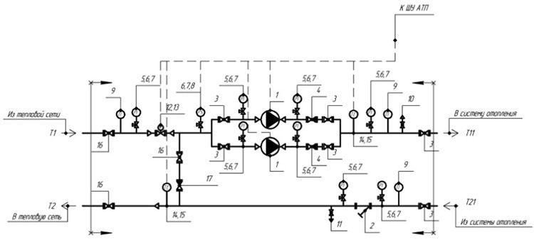 Модуль отопления-вентиляции с зависимым присоединением с насосом смешения Этра