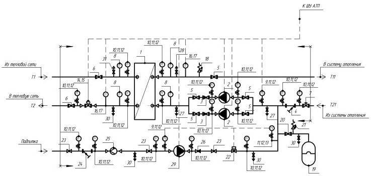 Модуль отопления-вентиляции с независимым присоединением с 1 теплообменником (без резерва) Этра