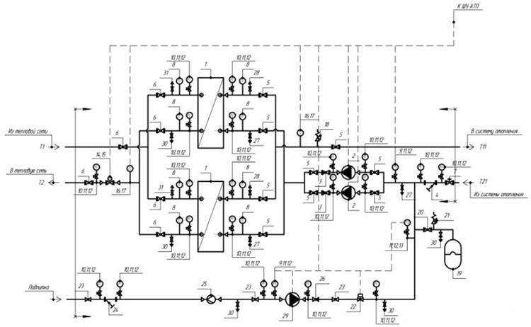 Модуль отопления-вентиляции с независимым присоединением с 2 теплообменниками (с резервом) Этра