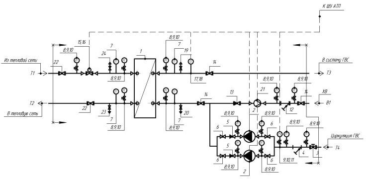 Модуль ГВС одноступенчатый с 1 теплообменником (без резерва) Этра