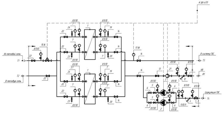 Модуль ГВС одноступенчатый с 2 теплообменниками (без резерва) Этра