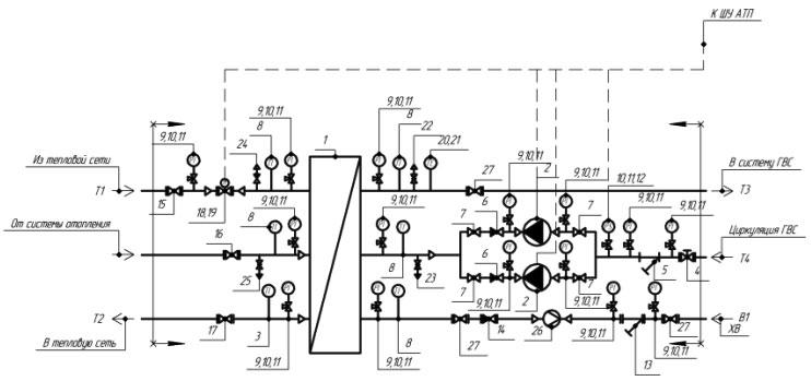 Модуль ГВС двухступенчатый с 1 теплообменником (моноблок) Этра