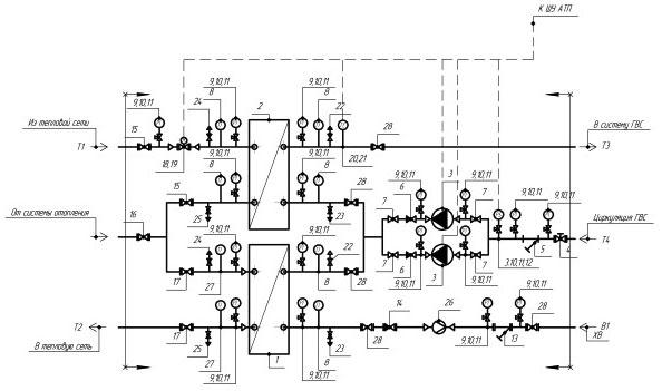 Модуль ГВС двухступенчатый с 2 теплообменниками Этра